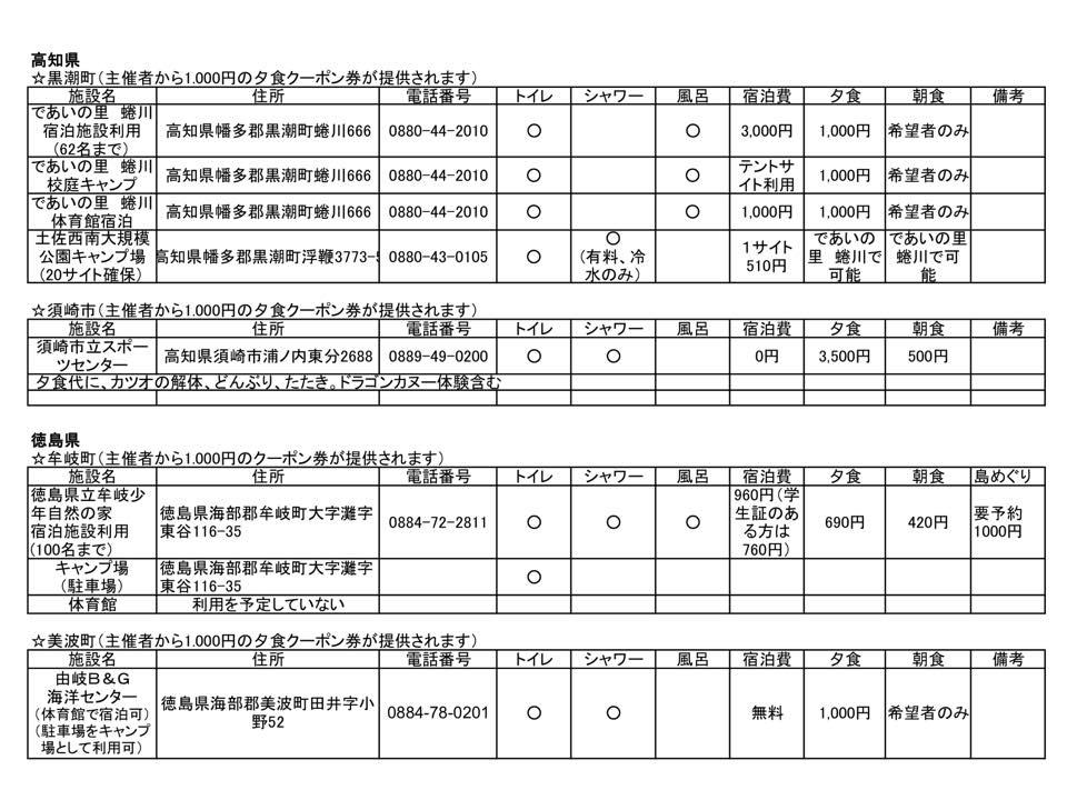 高知・徳島 宿泊施設の料金表